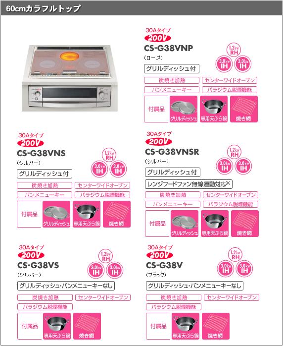 - - 8ページ|京都市の転職・求人情報 doda 転職・求人情報